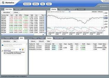 Marketiva forex review